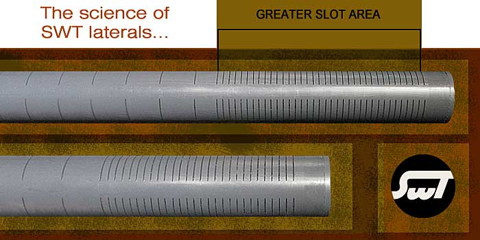 SWT Laterals reduce DEAD ZONES!