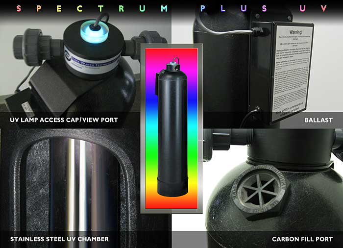 SWT Spectrum Plus UV/Carbon Filters