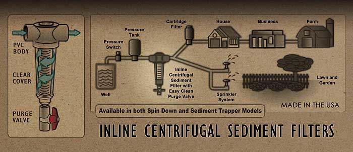 Inline Centrifugal Sediment Filters from SWT