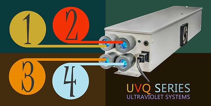 SWT's UVQ Series Ultraviolet System